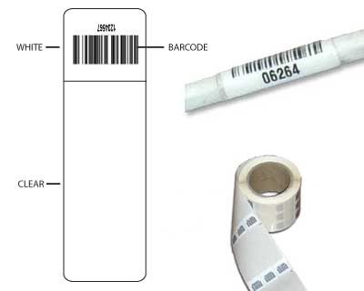 Wrap around barcodes
